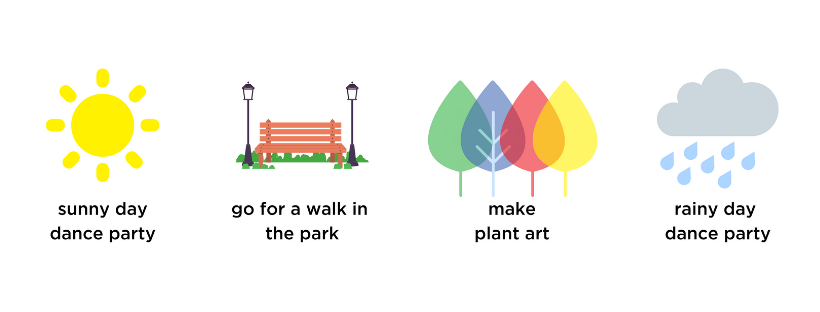 sunny dance party, walk in the park, plant art, rainy day, dance party